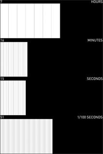 U-Clock